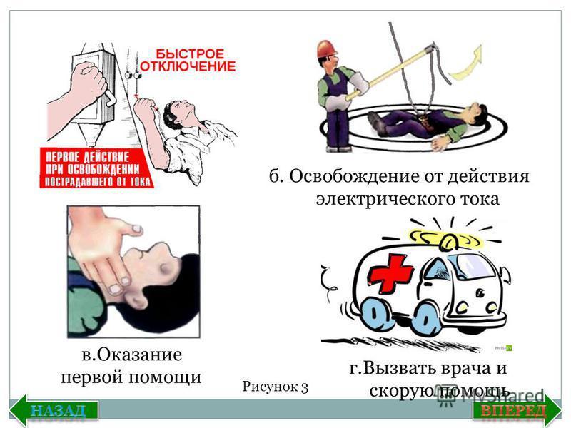 б. Освобождение от действия электрического тока Рисунок 3 в.Оказание первой помощи г.Вызвать врача и скорую помощь