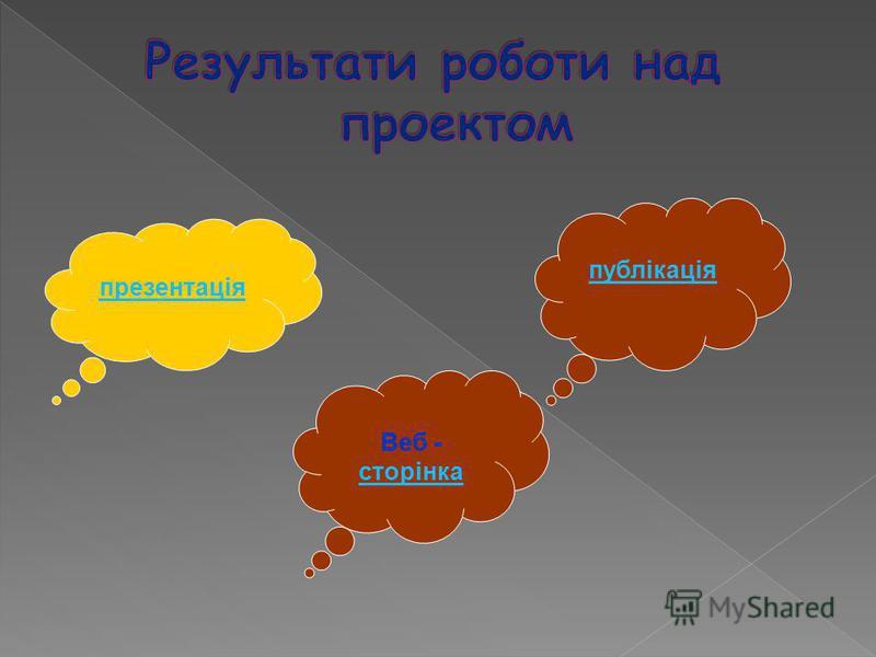 презентація публікація Веб - сторінка сторінка