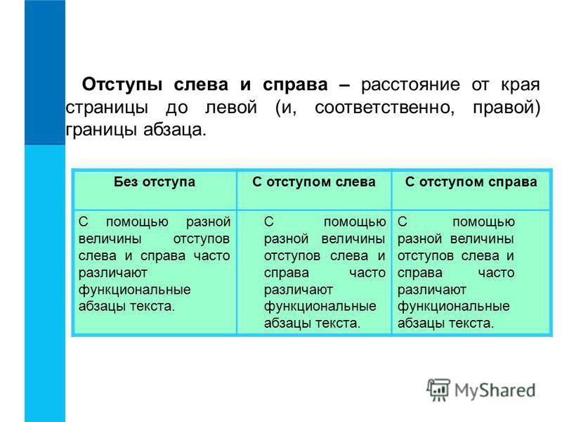 Отступы слева и справа – расстояние от края страницы до левой (и, соответственно, правой) границы абзаца. Без отступаС отступом слеваС отступом справа С помощью разной величины отступов слева и справа часто различают функциональные абзацы текста.