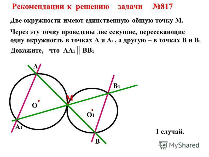 Рекомендации к решению задачи 817 О А В О1О1 М А1А1 В1В1 Две окружности имеют единственную общую точку М. Через эту точку проведены две секущие, пересекающие одну окружность в точках А и А 1, а другую – в точках В и В 1 Докажите, что АА 1 || ВВ 1 1 с