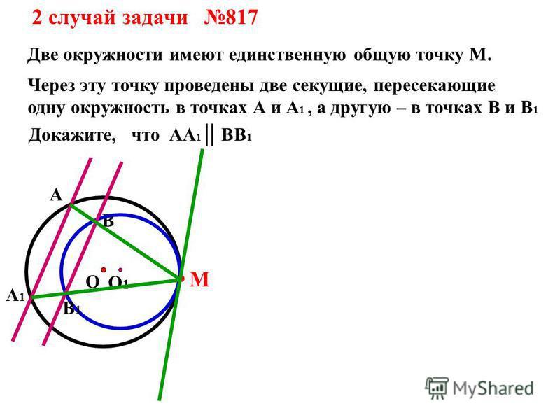 2 случай задачи 817 О А В О1О1 М А1А1 В1В1 Две окружности имеют единственную общую точку М. Через эту точку проведены две секущие, пересекающие одну окружность в точках А и А 1, а другую – в точках В и В 1 Докажите, что АА 1 || ВВ 1