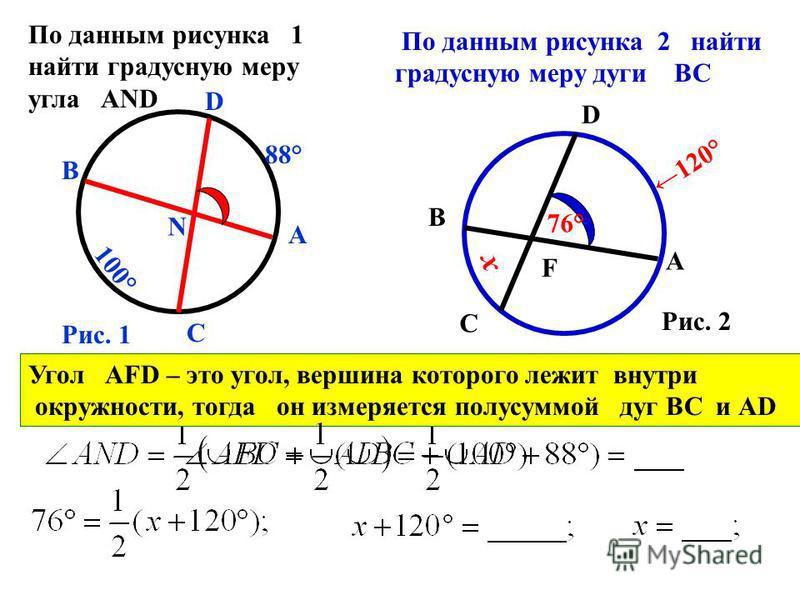 По данным рисунка 2 найти градусную меру дуги BС По данным рисунка 1 найти градусную меру угла АND А D N 100° В С 88° Рис. 1 В С 120° 76° А D F Рис. 2 Угол АND – это угол, вершина которого лежит внутри окружности, тогда он измеряется полусуммой дуг В