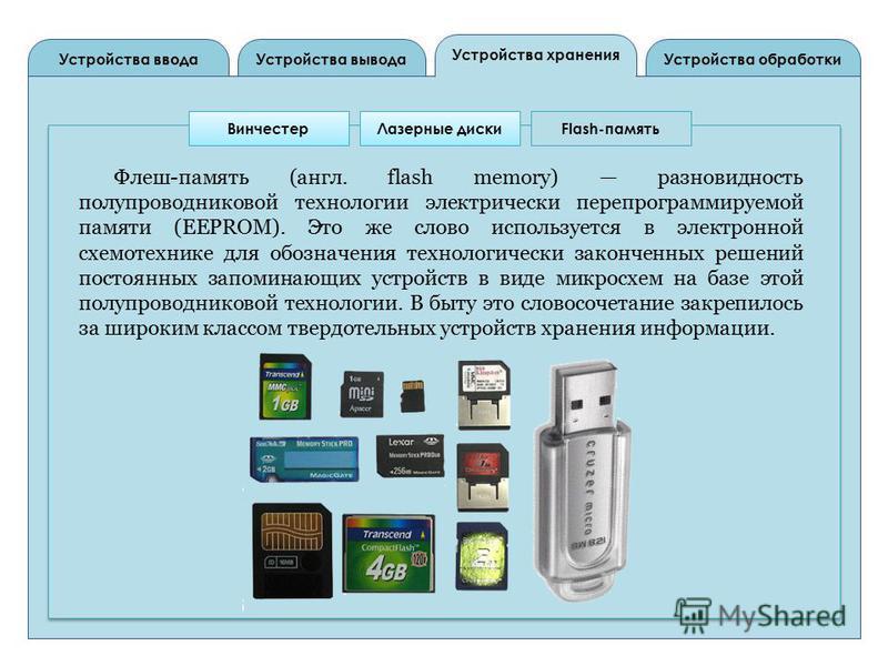 Устройства вывода Устройства ввода Устройства обработки Устройства хранения Винчестер Лазерные дискиFlash-память Флеш-память (англ. flash memory) разновидность полупроводниковой технологии электрически перепрограммируемой памяти (EEPROM). Это же слов