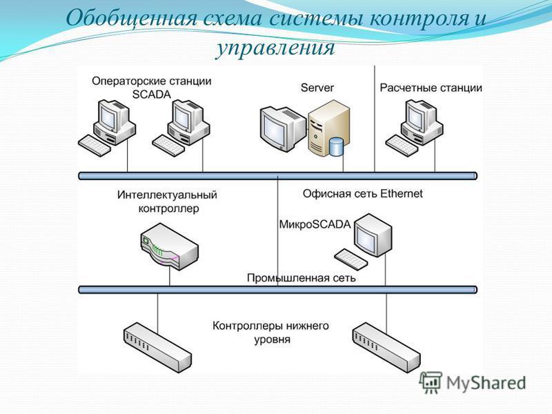 Обобщенная схема системы контроля и управления