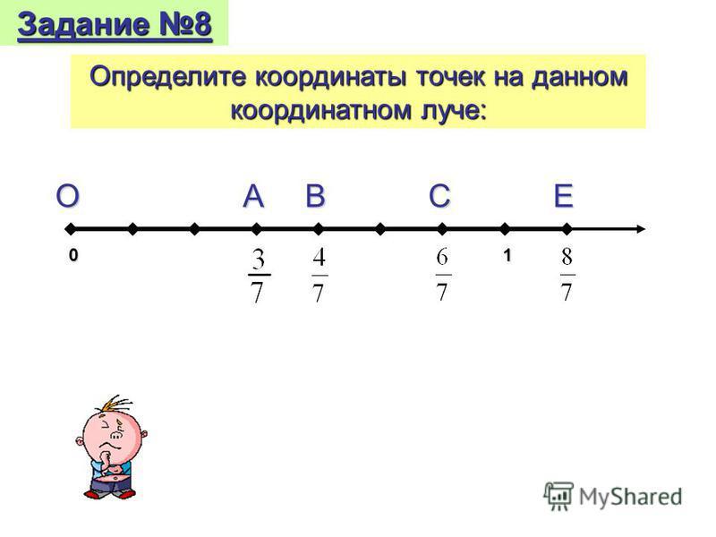 Задание 8 Определите координаты точек на данном координатном луче: ОАВСЕ 0 1