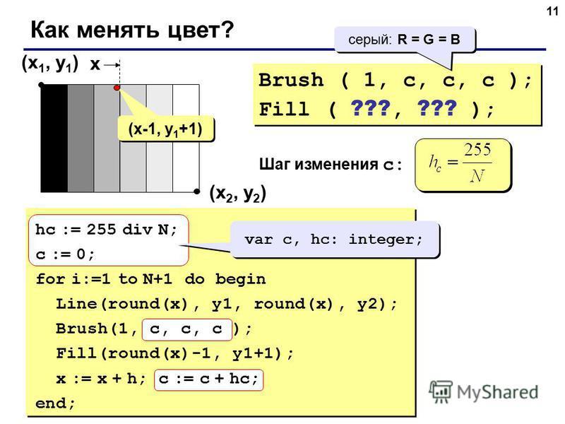 11 Как менять цвет? (x 1, y 1 ) (x 2, y 2 ) Brush ( 1, c, c, c ); Fill ( ???, ??? ); Brush ( 1, c, c, c ); Fill ( ???, ??? ); серый: R = G = B Шаг изменения c: x (x-1, y 1 +1) hc := 255 div N; c := 0; for i:=1 to N+1 do begin Line(round(x), y1, round