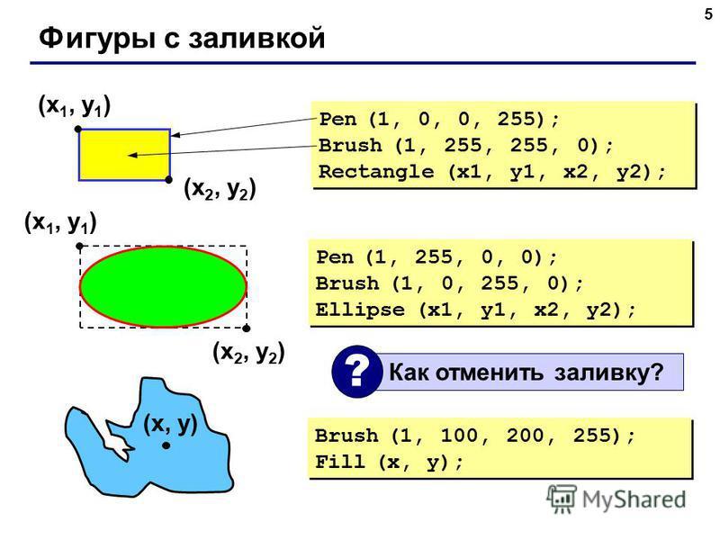 5 Фигуры с заливкой (x 1, y 1 ) (x 2, y 2 ) Pen (1, 0, 0, 255); Brush (1, 255, 255, 0); Rectangle (x1, y1, x2, y2); Pen (1, 0, 0, 255); Brush (1, 255, 255, 0); Rectangle (x1, y1, x2, y2); (x 1, y 1 ) (x 2, y 2 ) Pen (1, 255, 0, 0); Brush (1, 0, 255,