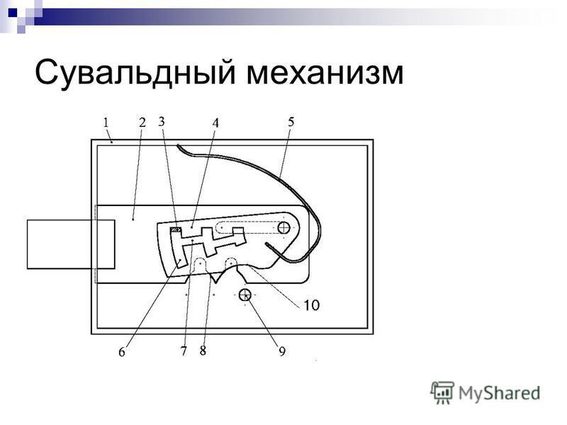 Сувальдный механизм 1 – корпус замка 2 – засов, состоящий из хвостовика и головок. 3 – стойка хвостовика засова (далее - стойка) 4 – сувальда 5 – возвратная пружина сувальды 6 – окно под стойку 7 – паз под стойку 8 – вырез хвостовика под ключ 9 – пал