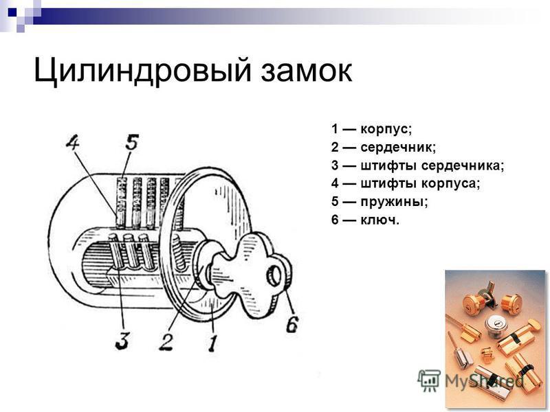Цилиндровый замок 1 корпус; 2 сердечник; 3 штифты сердечника; 4 штифты корпуса; 5 пружины; 6 ключ.