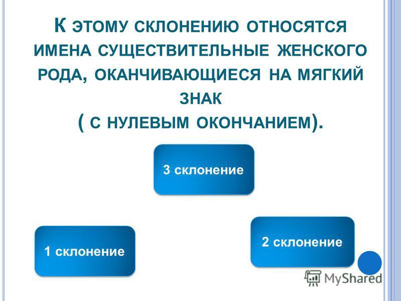 К ЭТОМУ СКЛОНЕНИЮ ОТНОСЯТСЯ ИМЕНА СУЩЕСТВИТЕЛЬНЫЕ ЖЕНСКОГО РОДА, ОКАНЧИВАЮЩИЕСЯ НА МЯГКИЙ ЗНАК ( С НУЛЕВЫМ ОКОНЧАНИЕМ ). 3 склонение 1 склонение 2 склонение