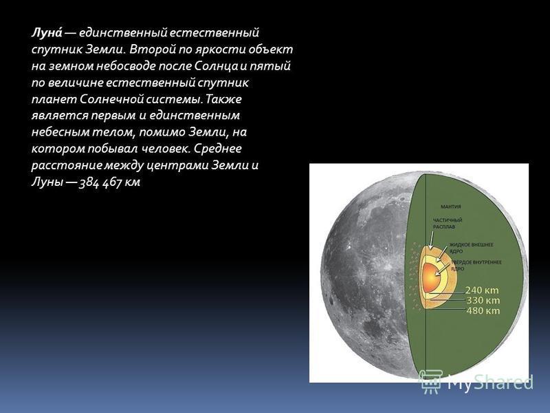 Луна́ единственный естественный спутник Земли. Второй по яркости объект на земном небосводе после Солнца и пятый по величине естественный спутник планет Солнечной системы. Также является первым и единственным небесным телом, помимо Земли, на котором