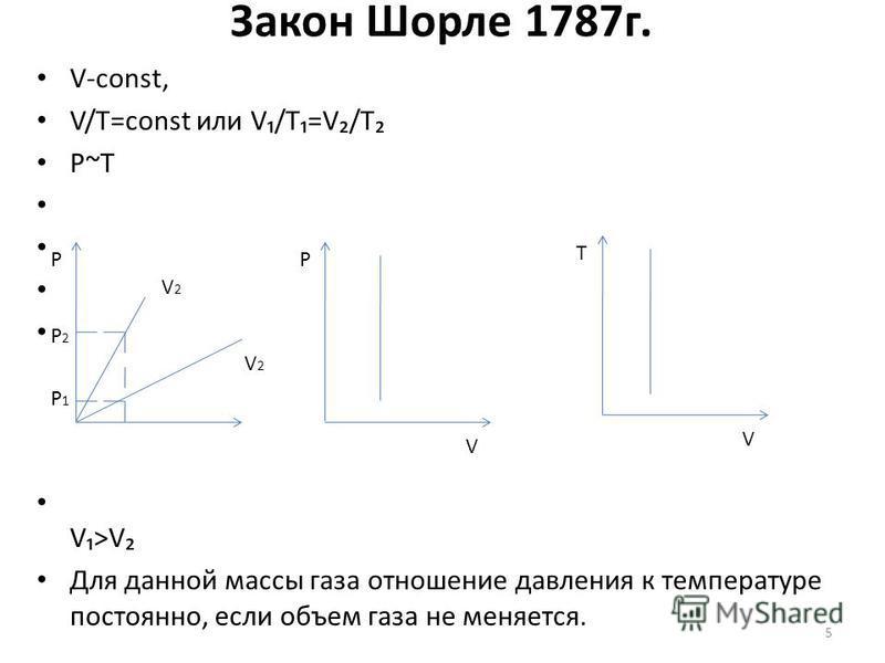 Закон Шорле 1787 г. V-const, V/T=const или V/T=V/T P~T V>V Для данной массы газа отношение давления к температуре постоянно, если объем газа не меняется. V V V2V2 V2V2 PP P2P1P2P1 T 5