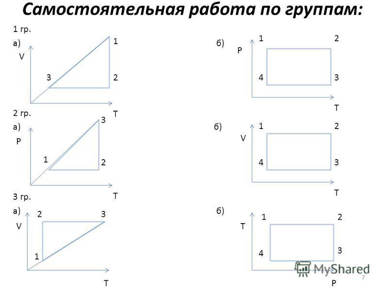 Самостоятельная работа по группам: 1 гр. а) б) 2 гр. а) б) 3 гр. а) б) 1 1 1 1 1 1 2 2 2 2 2 2 3 3 3 3 3 3 4 4 4 V V V P P P T T T T T T 7