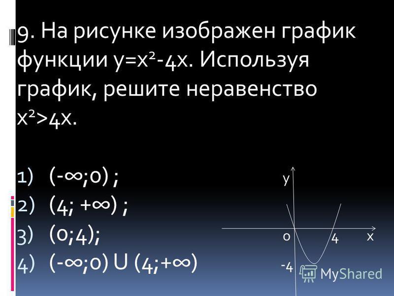 9. На рисунке изображен график функции у=х 2 -4 х. Используя график, решите неравенство х 2 >4 х. 1) (-;0) ; у 2) (4; +) ; 3) (0;4); о 4 х 4) (-;0) U (4;+) -4
