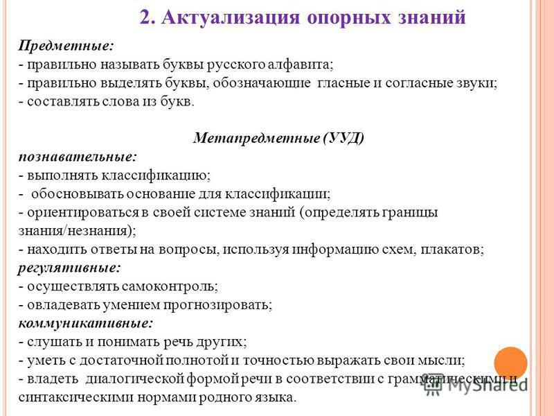 2. Актуализация опорных знаний Предметные: - правильно называть буквы русского алфавита; - правильно выделять буквы, обозначающие гласные и согласные звуки; - составлять слова из букв. Метапредметные (УУД) познавательные: - выполнять классификацию; -