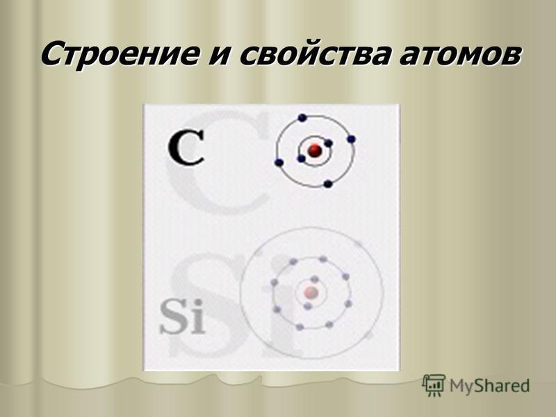 Строение и свойства атомов