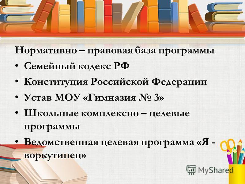 Нормативно – правовая база программы Семейный кодекс РФ Конституция Российской Федерации Устав МОУ «Гимназия 3» Школьные комплексно – целевые программы Ведомственная целевая программа «Я - воркутинец»