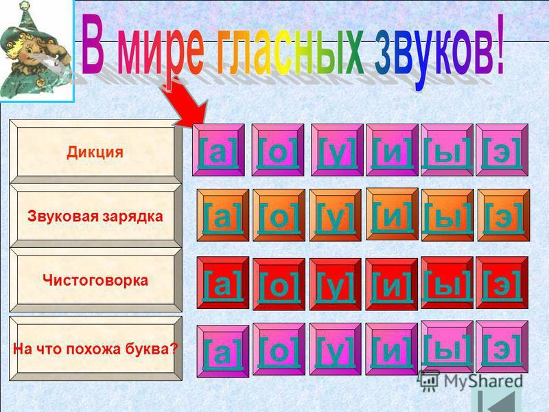 [а][а][о][о][у][у] [и][и] [ы][ы][э][э] [а][а] [о][о][у][у][и][и] [ы][ы][э][э] [а][а] [о][о][у][у][и][и] [ы][ы][э][э] Дикция Звуковая зарядка На что похожа буква? Чистоговорка [э][э][ы][ы] [о][о][а][а][у][у][и][и]