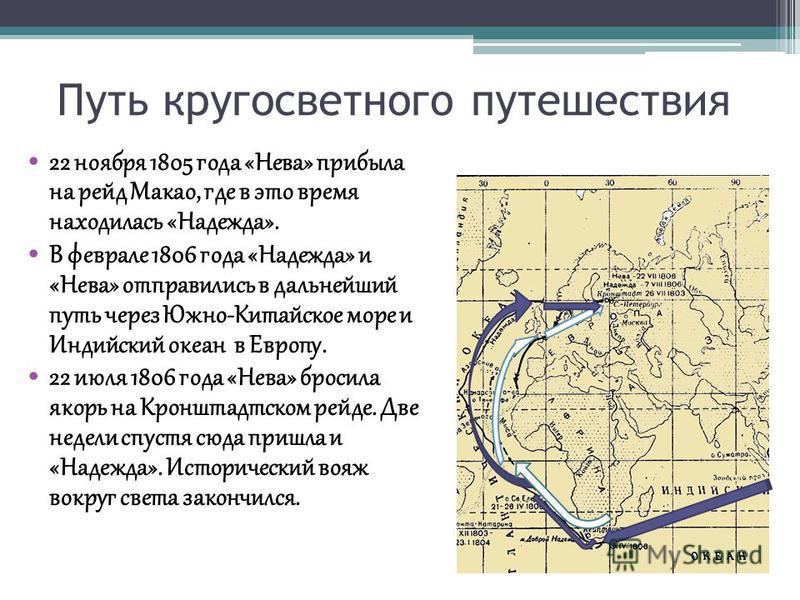Путь кругосветного путешествия 22 ноября 1805 года «Нева» прибыла на рейд Макао, где в это время находилась «Надежда». В феврале 1806 года «Надежда» и «Нева» отправились в дальнейший путь через Южно-Китайское море и Индийский океан в Европу. 22 июля