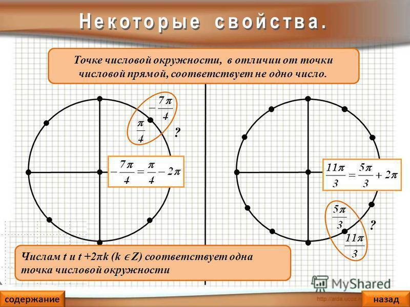 Точке числовой окружности, в отличии от точки числовой прямой, соответствует не одно число. ? ? Числам t и t +2πk (k Z) соответствует одна точка числовой окружности назад содержание