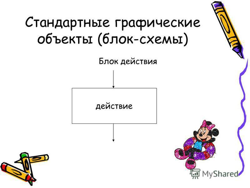 Стандартные графические объекты (блок-схемы) Блок действия действие
