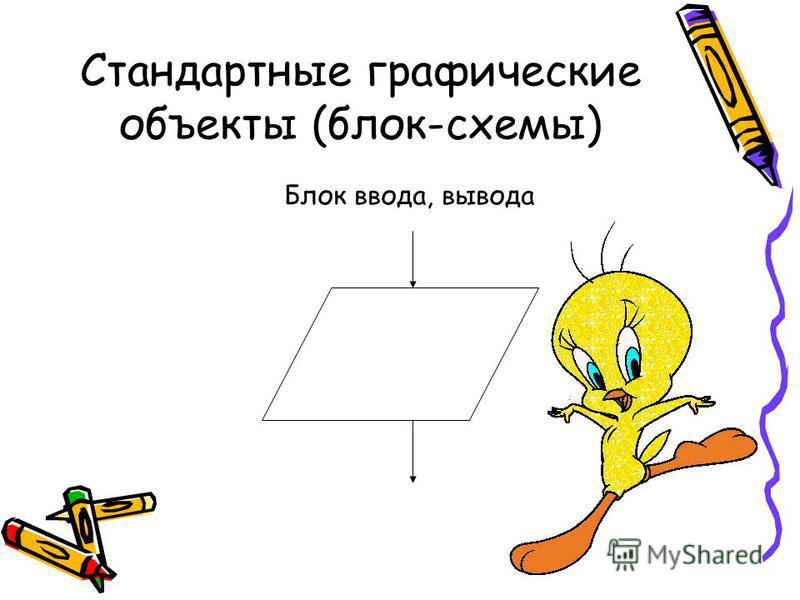 Стандартные графические объекты (блок-схемы) Блок ввода, вывода