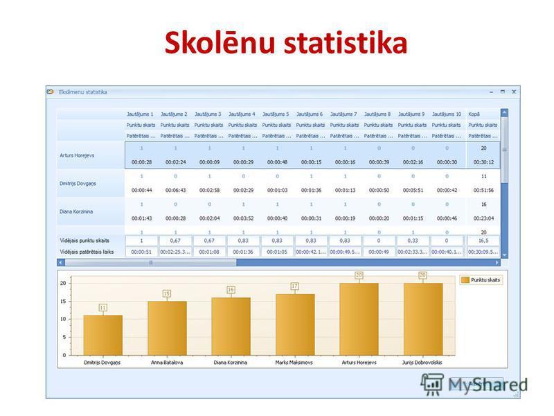 Skolēnu statistika