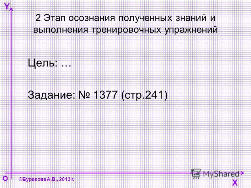 Y O ©Буракова А.В., 2013 г. 2 Этап осознания полученных знаний и выполнения тренировочных упражнений Цель: … Задание: 1377 (стр.241) X