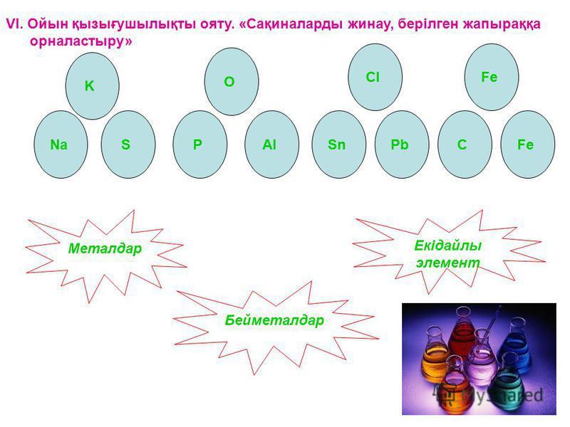 VI. Ойын қызығушылықты ояту. «Сақиналарды жинау, берілген жапыраққа орналастыру» NaS O K Fe PAlSnPbC Cl Металдар Бейметалдар Екідайлы элемент