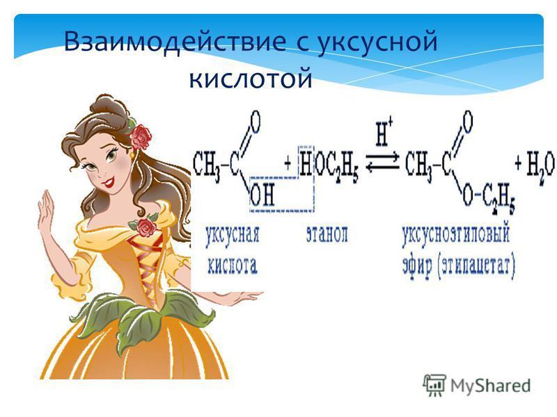 Взаимодействие с Серной кислотой При повышенной температуре H 3 C – CH 2 – OH 140 C, Серная кислота -----H 2 C =CH 2 + H 2 O При избытке спирта