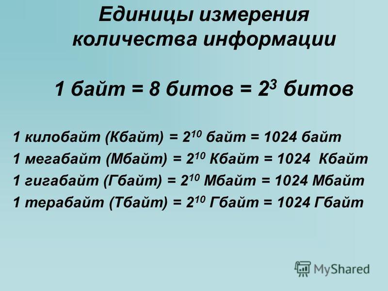 Единицы измерения количества информации 1 байт = 8 битов = 2 3 битов 1 килобайт (Кбайт) = 2 10 байт = 1024 байт 1 мегабайт (Мбайт) = 2 10 Кбайт = 1024 Кбайт 1 гигабайт (Гбайт) = 2 10 Мбайт = 1024 Мбайт 1 терабайт (Тбайт) = 2 10 Гбайт = 1024 Гбайт