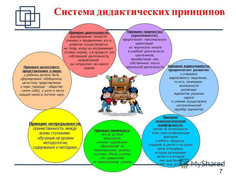 7 Система дидактических принципов Принцип целостного представления о мире. у ребенка должно быть сформировано обобщенное, целостное представление о мире (природе - обществе - самом себе), о роли и месте каждой науки в системе наук. Принцип непрерывно