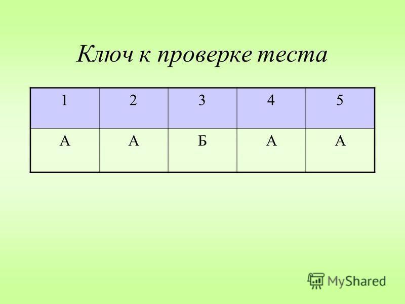 Ключ к проверке теста 12345 ААБАА