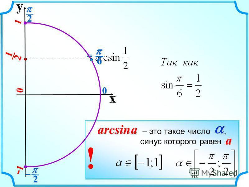 6= 6 ! y x 2 20 2 1 0 1 -1-1-1-1 arcsin a – это такое число, синус которого равен a