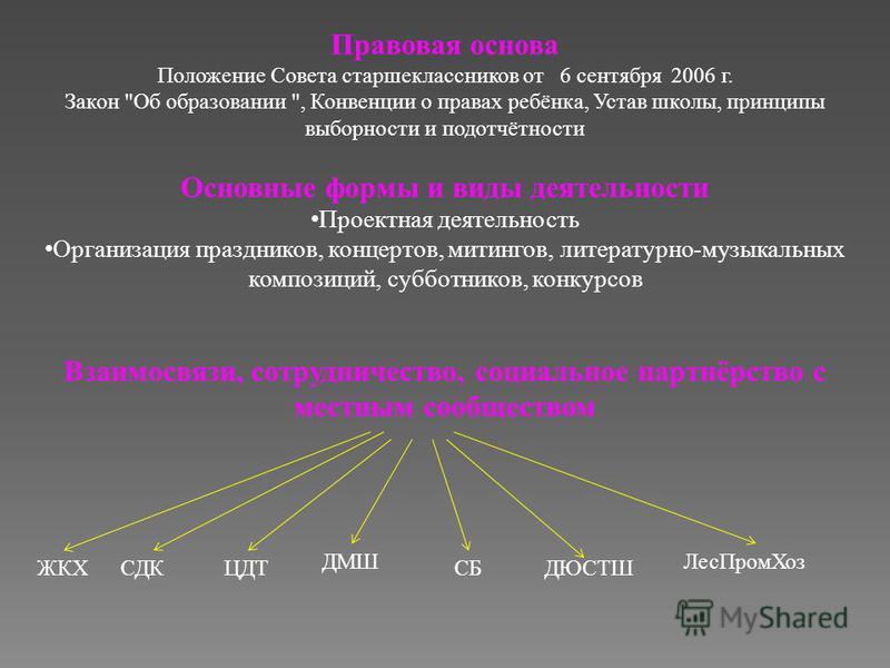 Правовая основа Положение Совета старшеклассников от 6 сентября 2006 г. Закон