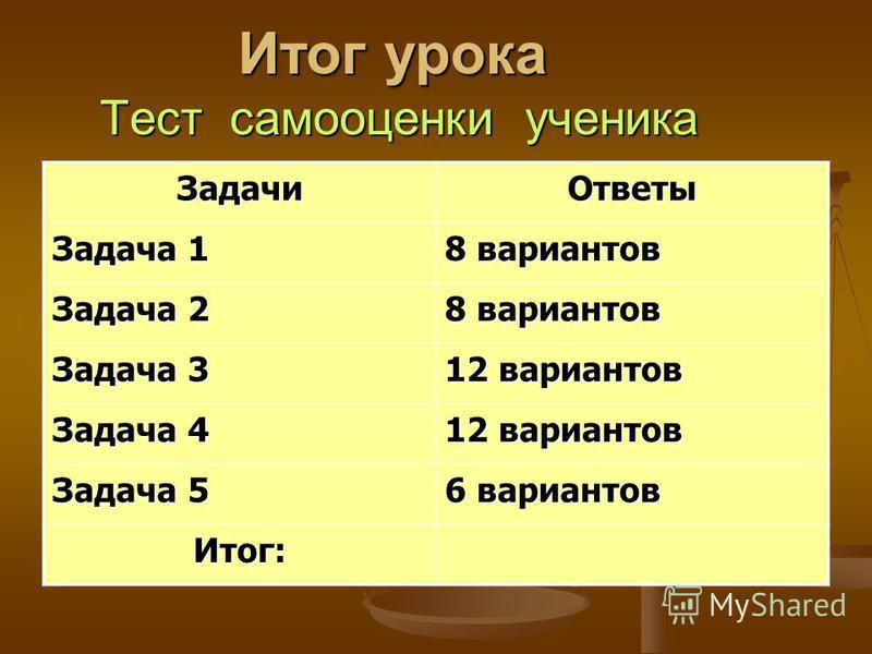 Итог урока Тест самооценки ученика Задачи Ответы Задача 1 8 вариантов Задача 2 8 вариантов Задача 3 12 вариантов Задача 4 12 вариантов Задача 5 6 вариантов Итог: