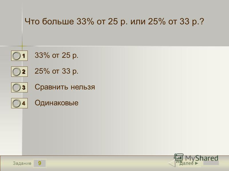 9 Задание Что больше 33% от 25 р. или 25% от 33 р.? 33% от 25 р. 25% от 33 р. Сравнить нельзя Одинаковые Далее 1 0 2 0 3 0 4 1
