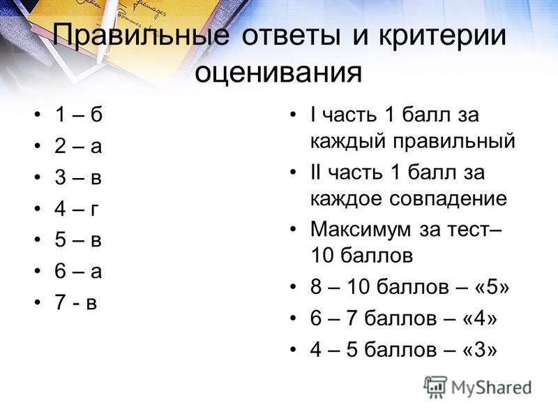 Правильные ответы и критерии оценивания 1 – б 2 – а 3 – в 4 – г 5 – в 6 – а 7 - в I часть 1 балл за каждый правильный II часть 1 балл за каждое совпадение Максимум за тест– 10 баллов 8 – 10 баллов – «5» 6 – 7 баллов – «4» 4 – 5 баллов – «3»