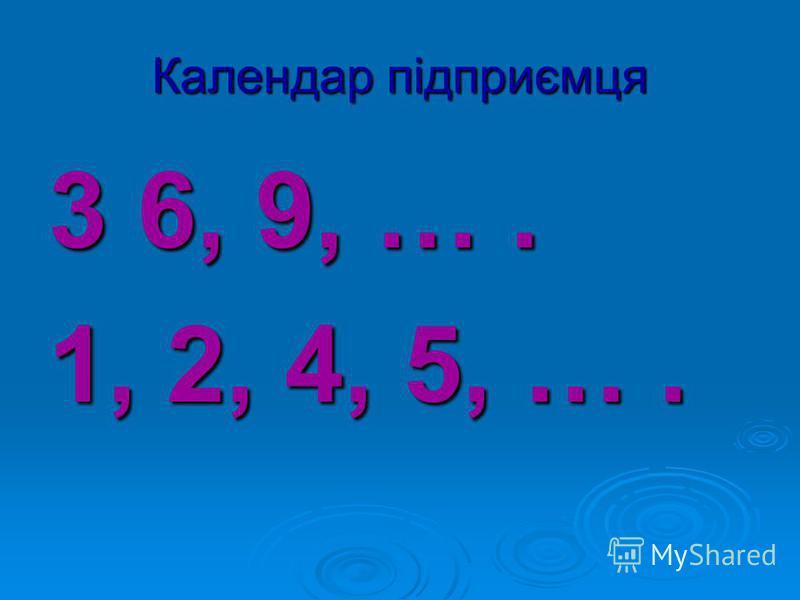 Календар підприємця 3 6, 9, …. 1, 2, 4, 5, ….