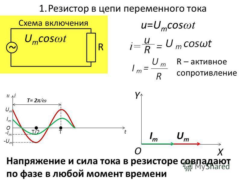 Резистор в цепи переменного