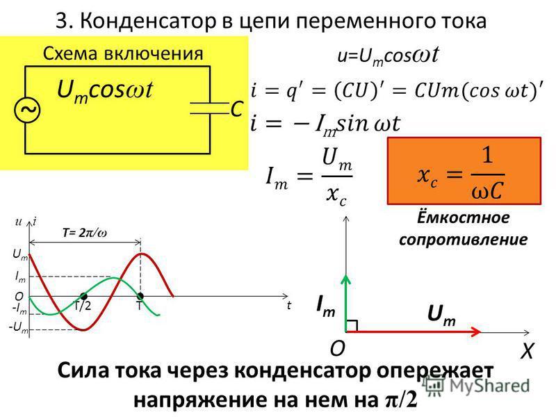 3. Конденсатор в цепи переменного тока Схема включения ~ С U m cos ωt u=U m cos ωt Ёмкостное сопротивление u i T/2T T= 2 π/ω UmUm ImIm O -I m -U m t ImIm O X UmUm Сила тока через конденсатор опережает напряжение на нем на π/2