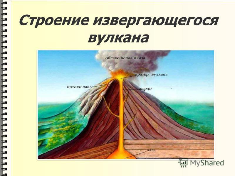 Строение извергающегося вулкана