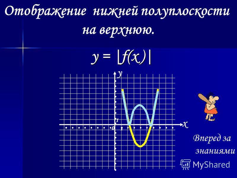 y = -f(-x ) y................................................... x 1 1 0 Центральная симметрия. Вперед за знаниями