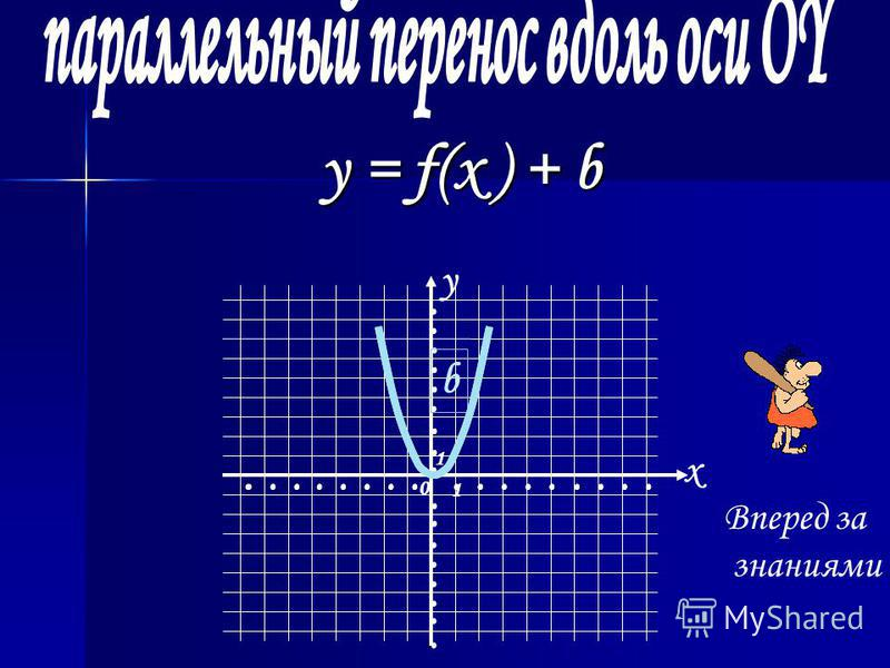 y = f (x + a) y................................................... x 1 1 0 -a Вперед за знаниями