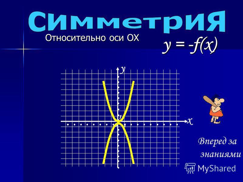 на вектор (а,в) y = f(x - a) + b y................................................... x 1 1 0 a b Вперед за знаниями