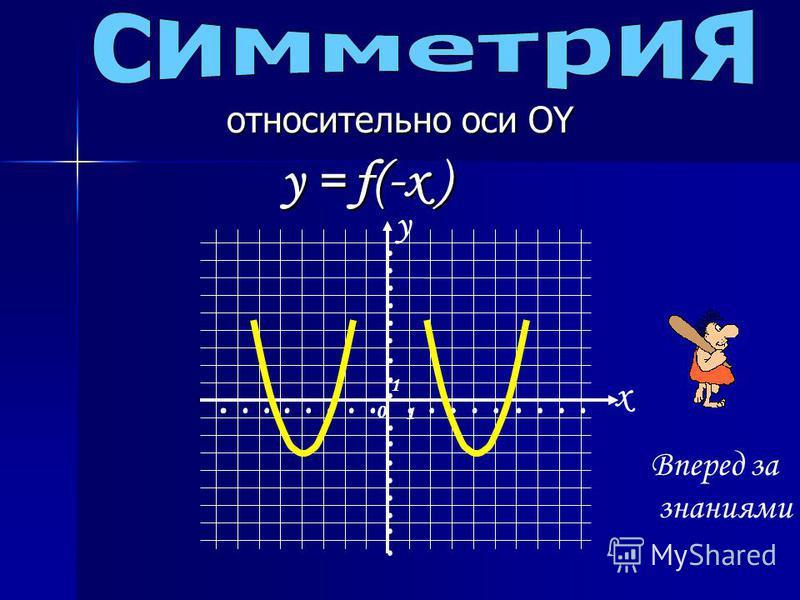 Относительно оси OX y = -f(x) y................................................... x 1 1 0 Вперед за знаниями