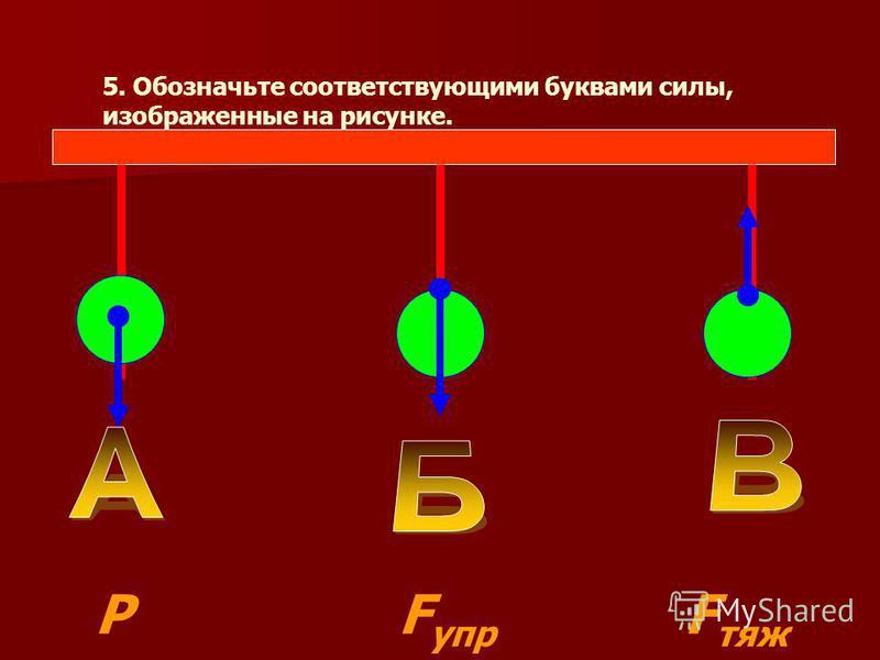 5. Обозначьте соответствующими буквами силы, изображенные на рисунке. Р F упр F тяж