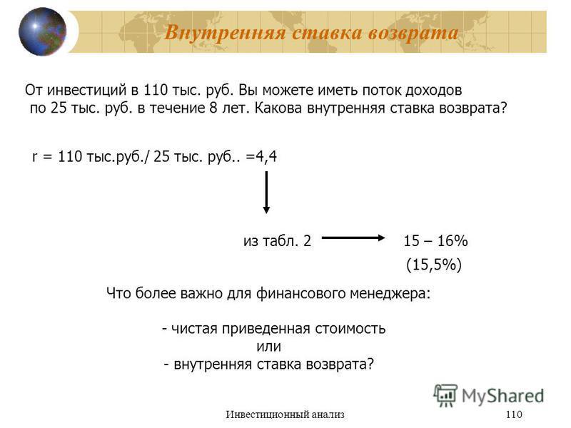 Инвестиционный анализ 110 Внутренняя ставка возврата От инвестиций в 110 тыс. руб. Вы можете иметь поток доходов по 25 тыс. руб. в течение 8 лет. Какова внутренняя ставка возврата? r = 110 тыс.руб./ 25 тыс. руб.. =4,4 из табл. 215 – 16% (15,5%) Что б