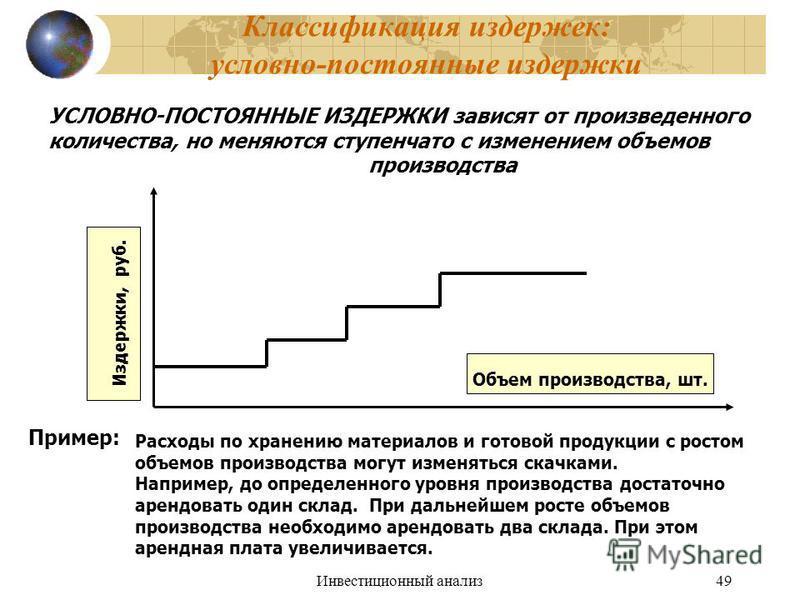 Инвестиционный анализ 49 Классификация издержек: условно-постоянные издержки УСЛОВНО-ПОСТОЯННЫЕ ИЗДЕРЖКИ зависят от произведенного количества, но меняются ступенчато с изменением объемов производства Объем производства, шт. Издержки, руб. Пример: Рас