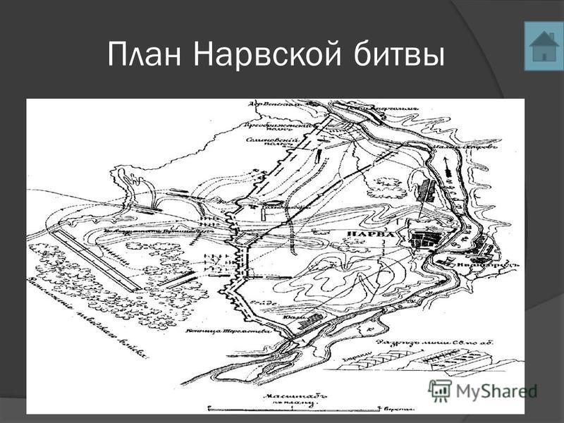 План Нарвской битвы